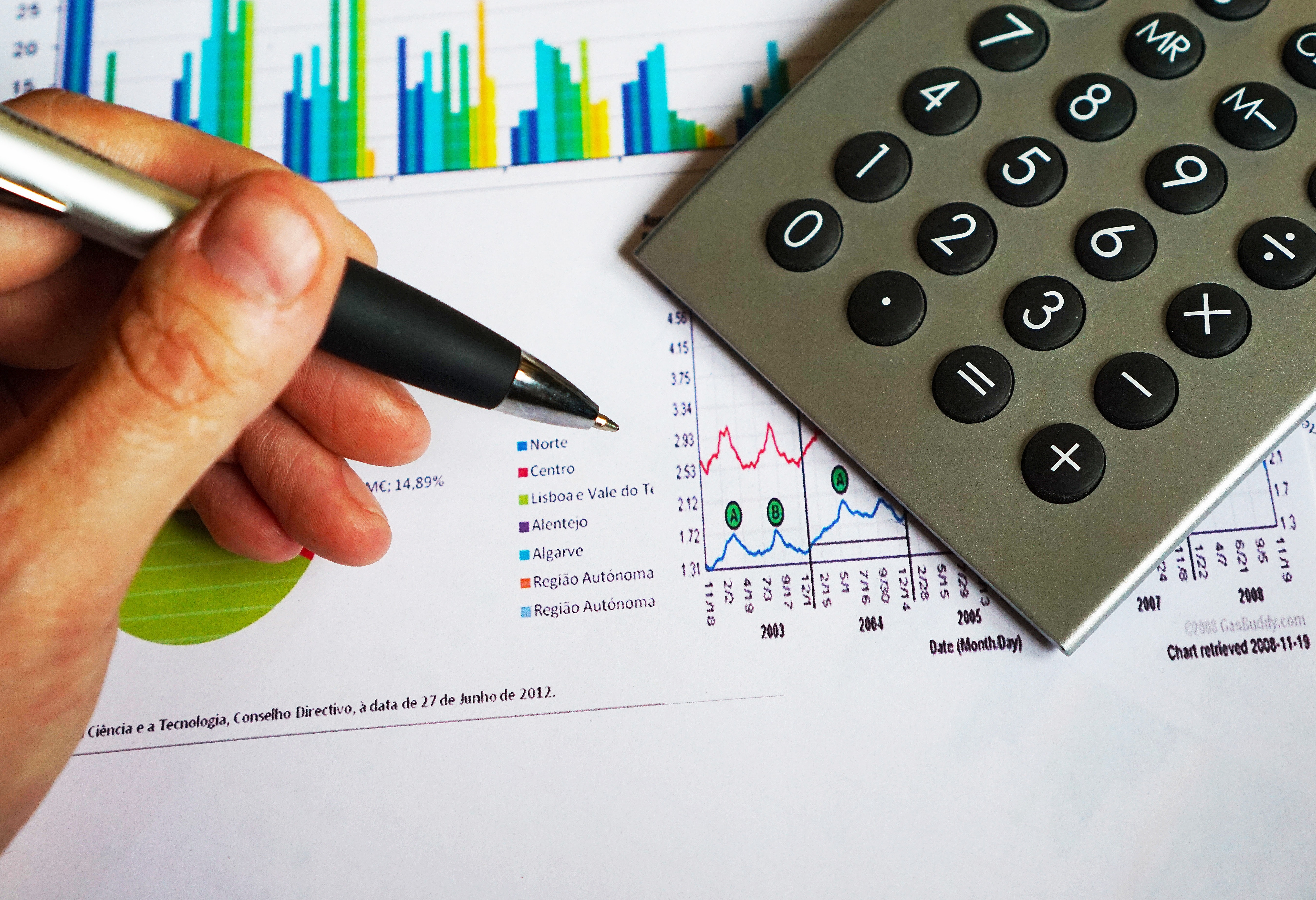 Business calculator and charts
